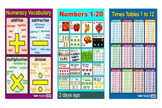 All Mathematics Wall Charts